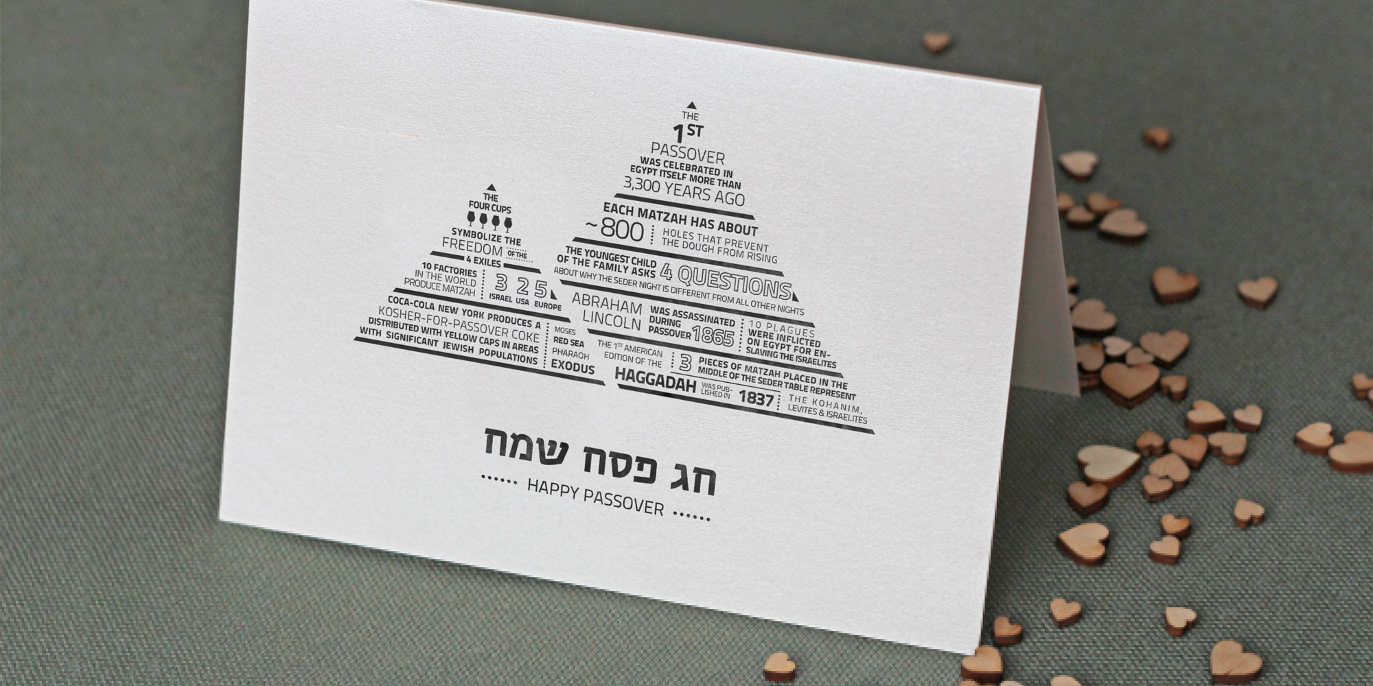 Passover Card Infographic About The Jewish Holiday Printable
